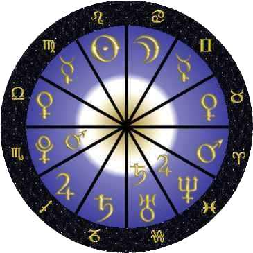 astrology_planet_chart