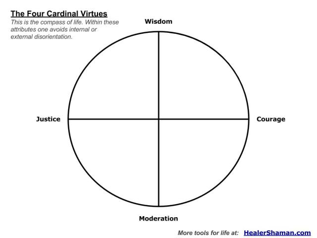 cardinal-virtues